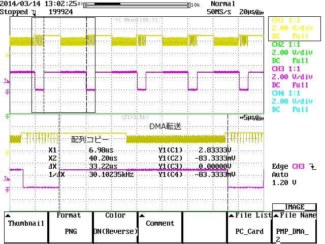 PICマイコンのPMP接続によるDMA転送の様子