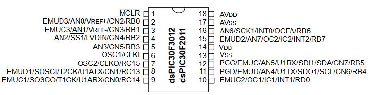 dsPIC30F3012のピン配置